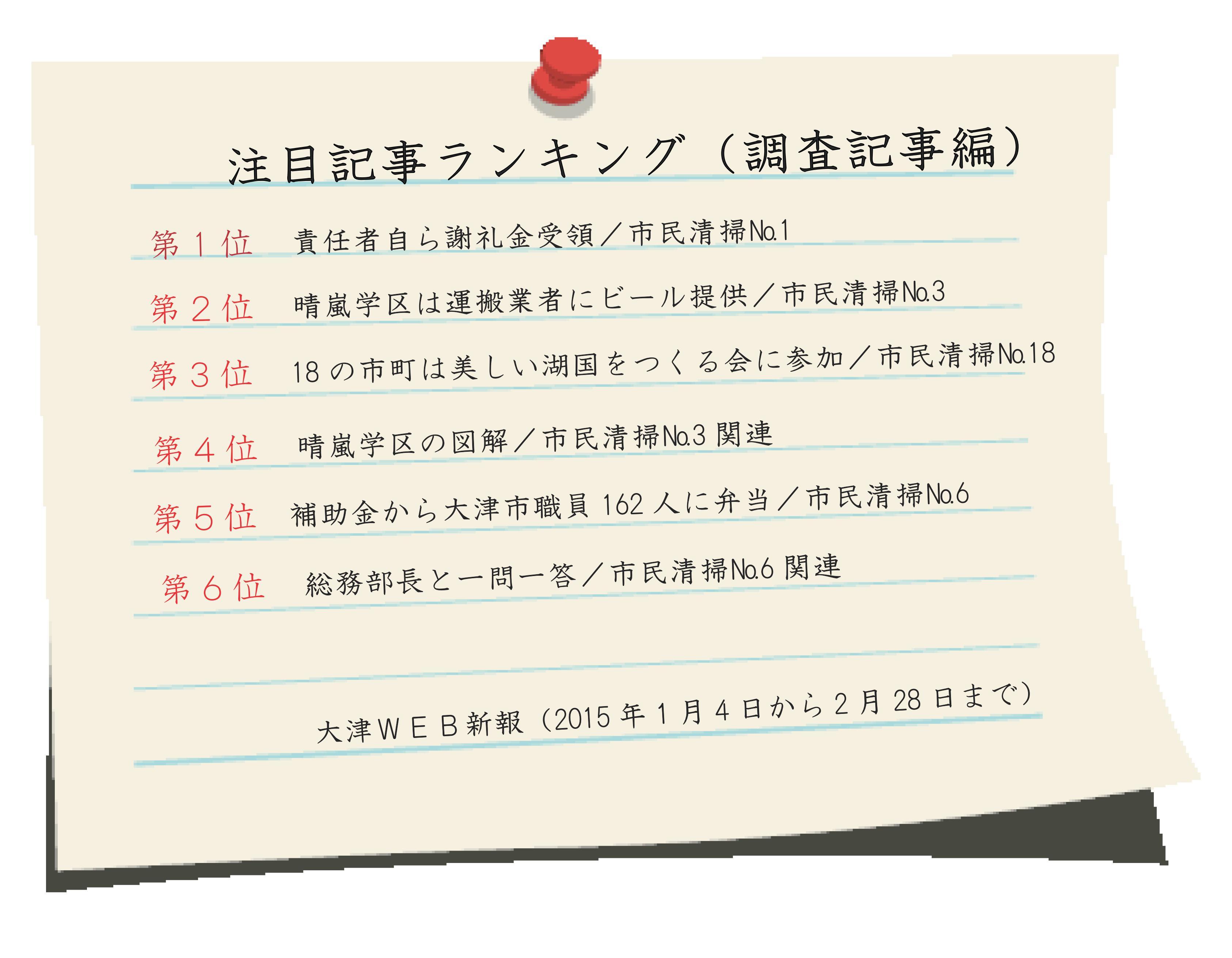 注目記事ランキング_02