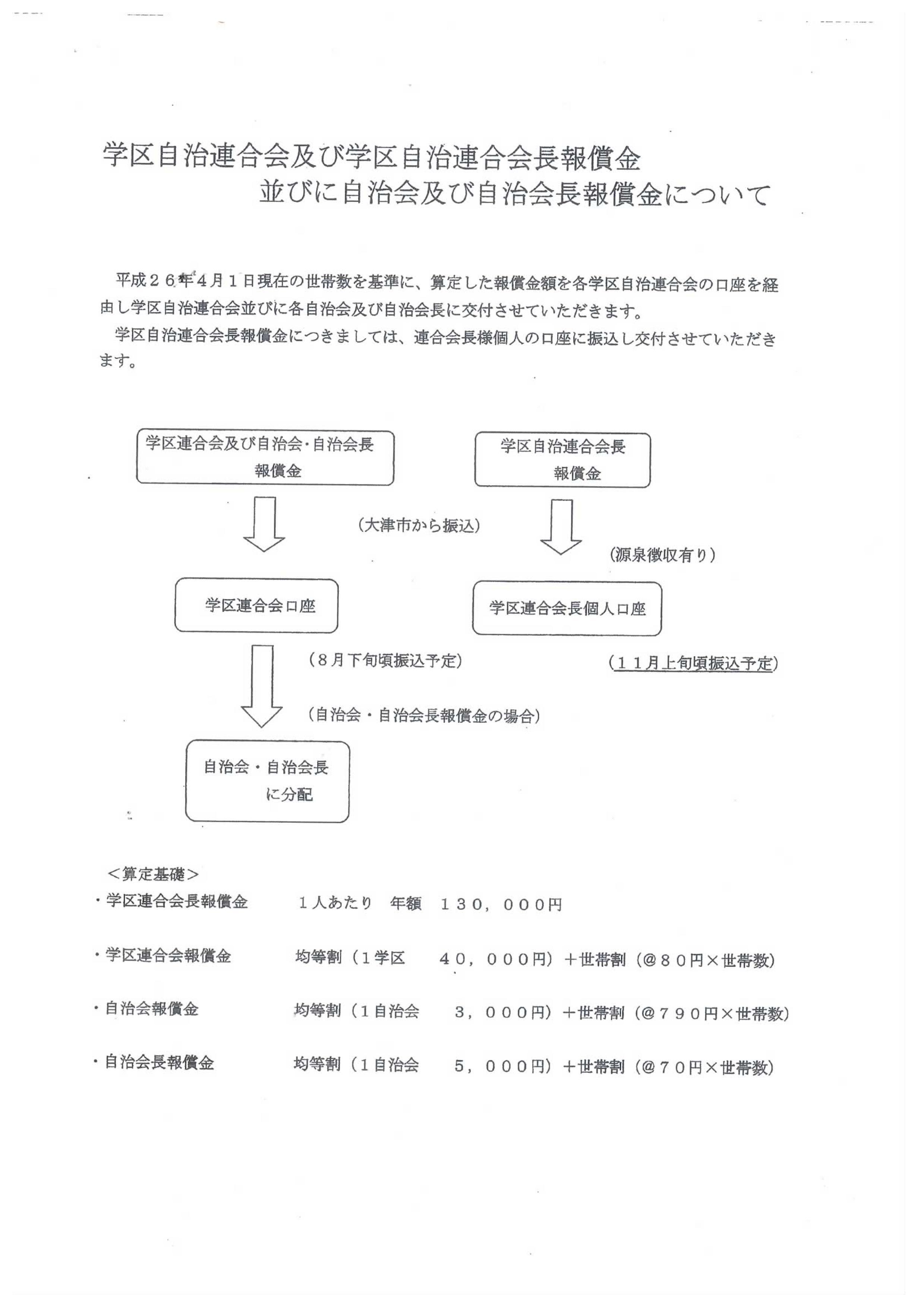 学区自治連合会長報償金について_01