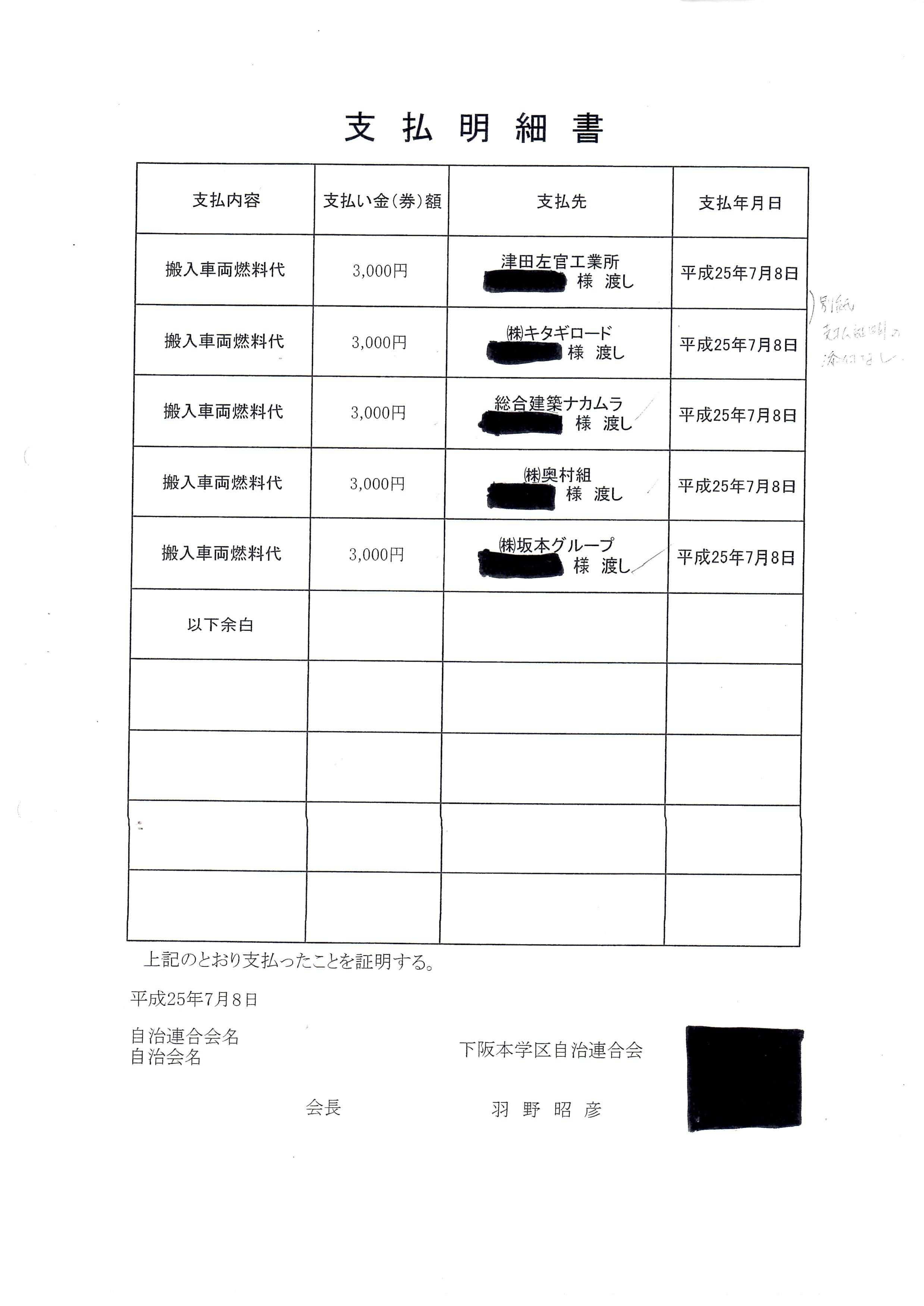 2013年下坂本学区/支払一覧2