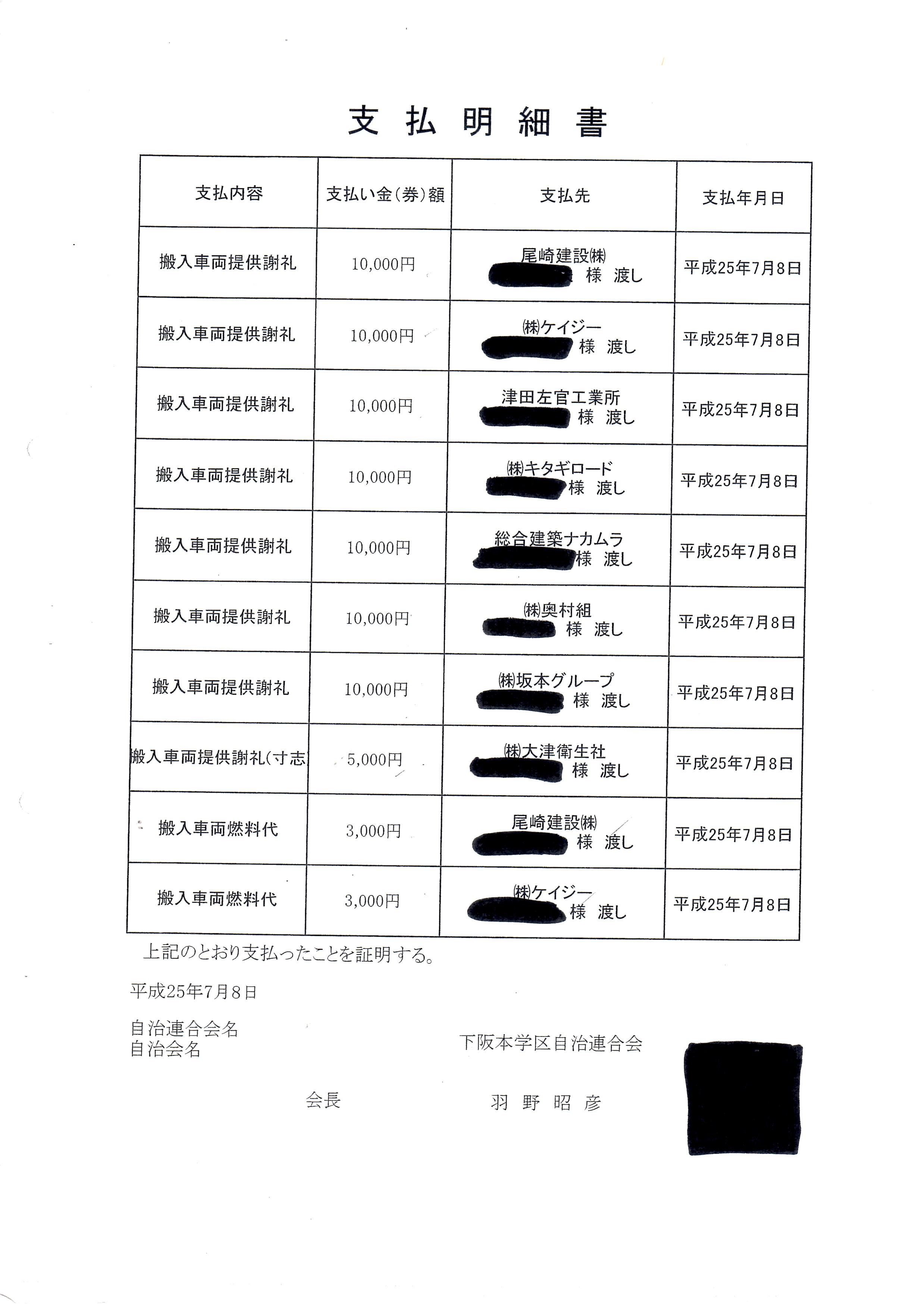 2013年下坂本学区/支払一覧