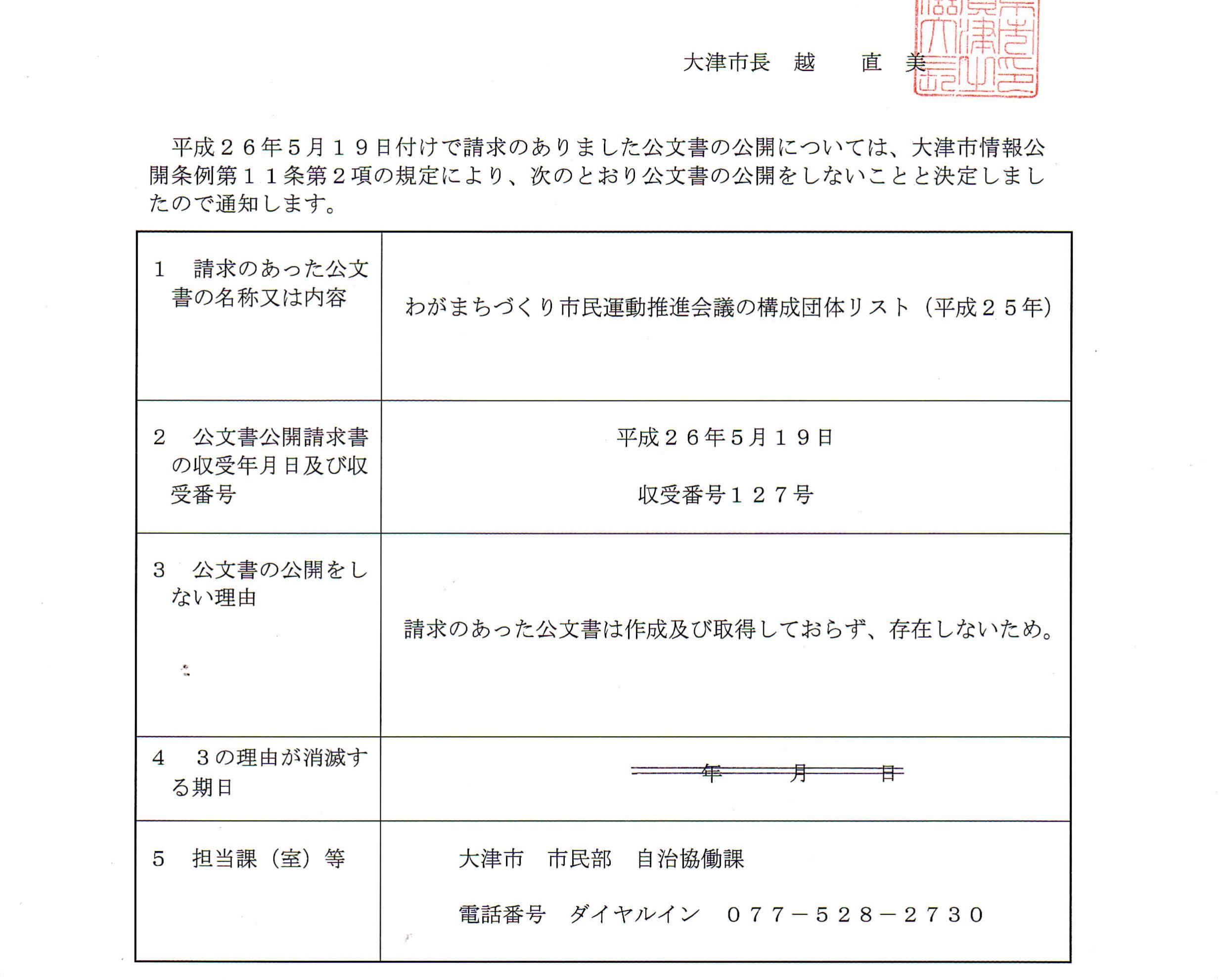 大津市自治協働課/わがまちづくり非公開