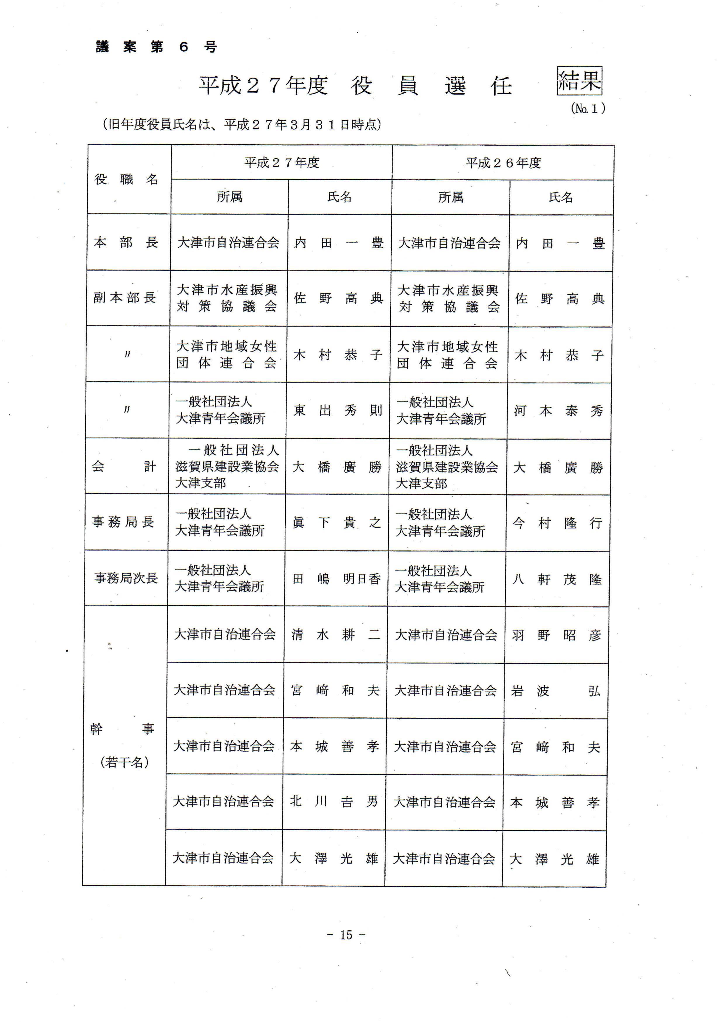 平成27年度琵琶湖を美しくする運動実践本部/役員名簿①_01