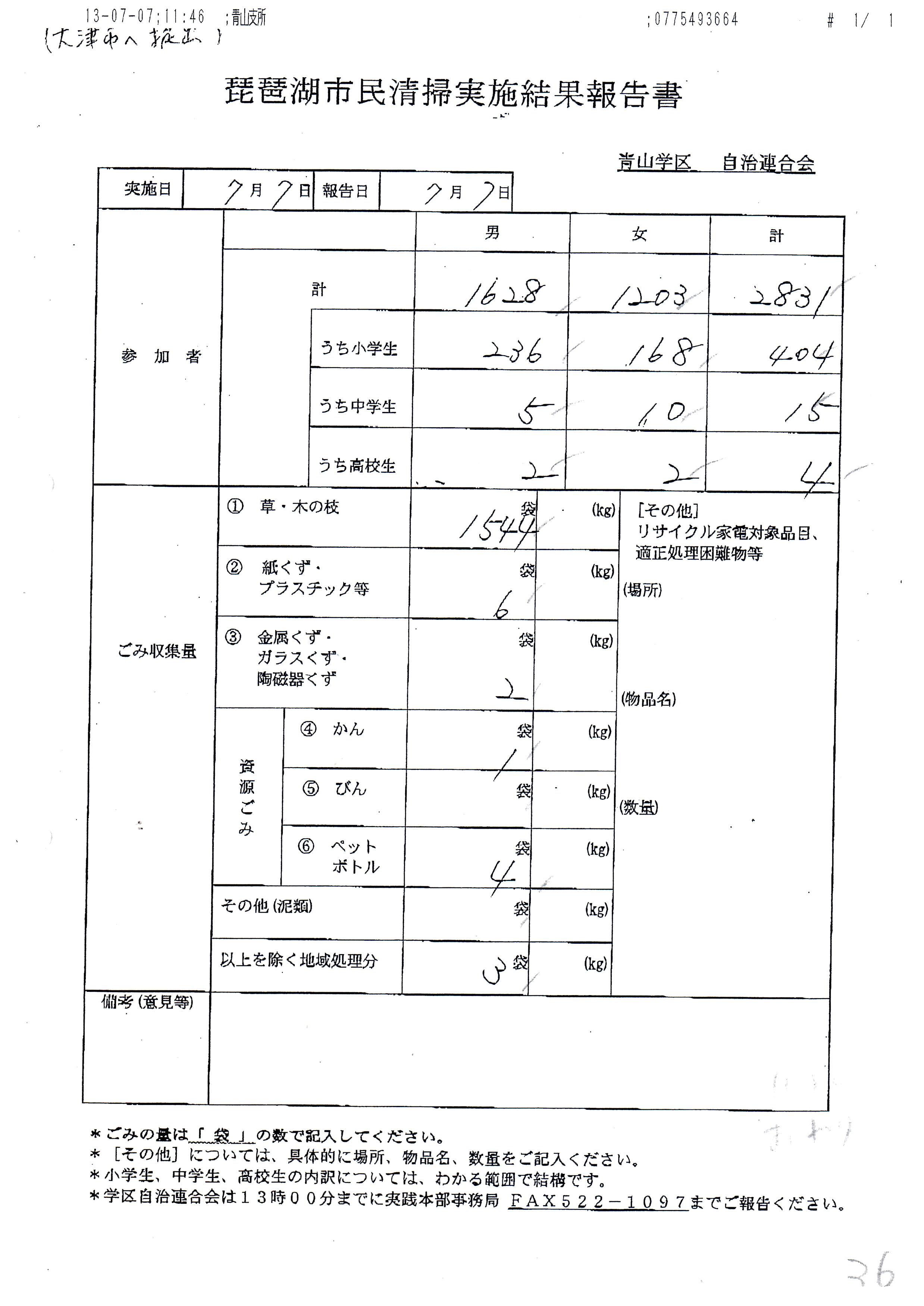 2013年青山実施結果報告書