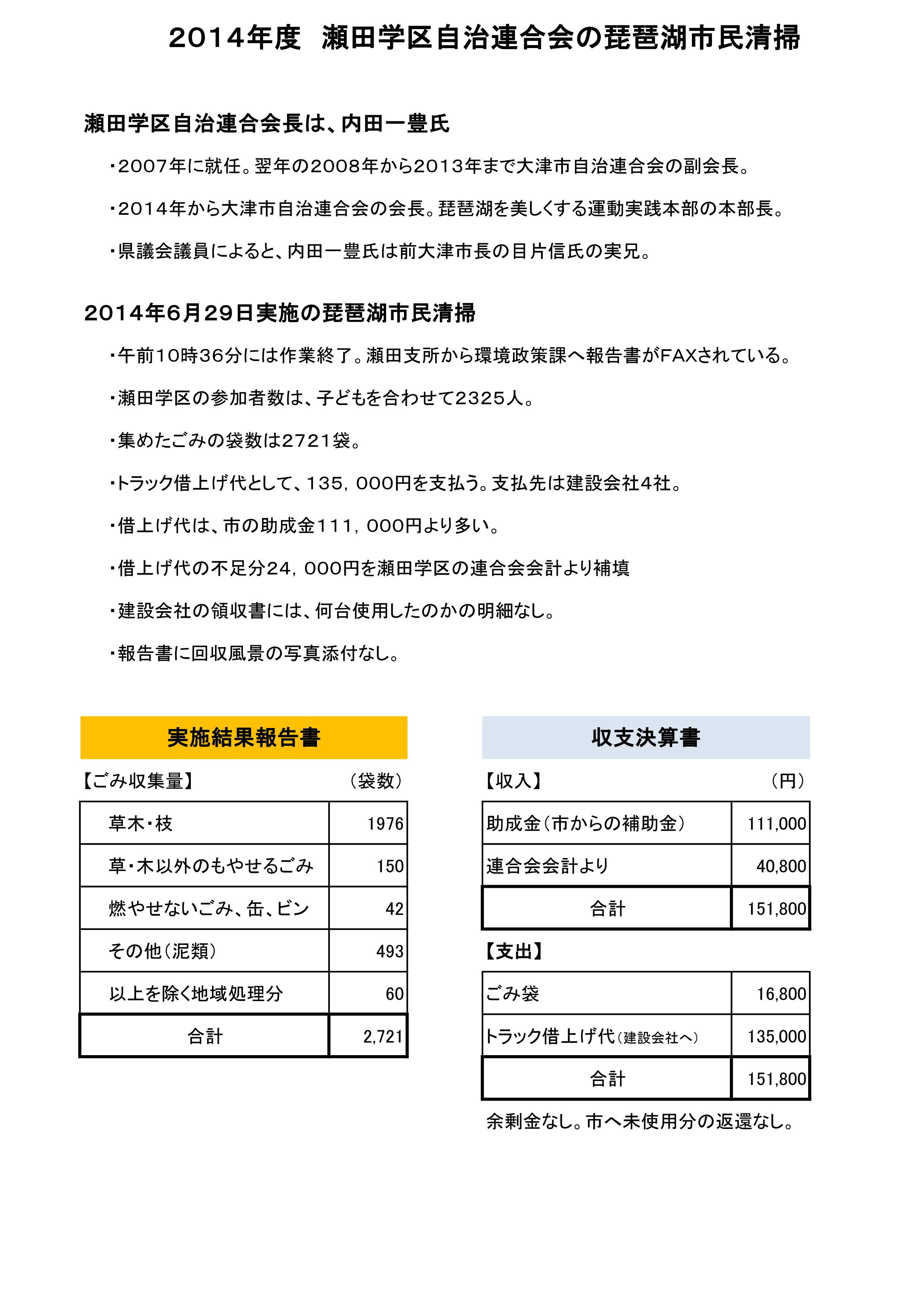 平成26年琵琶湖市民清掃(瀬田)_02