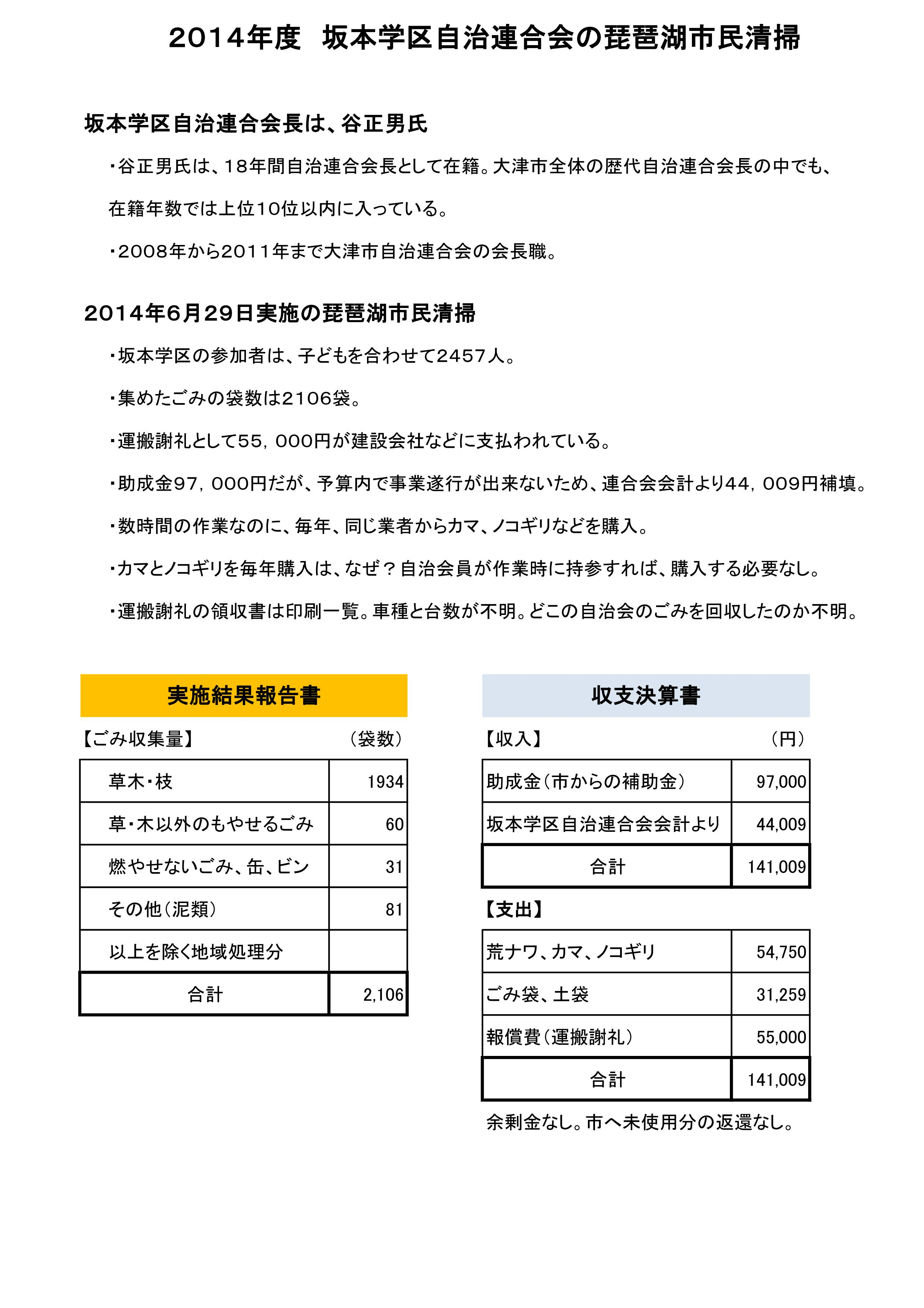 平成26年琵琶湖市民清掃(坂本)_01