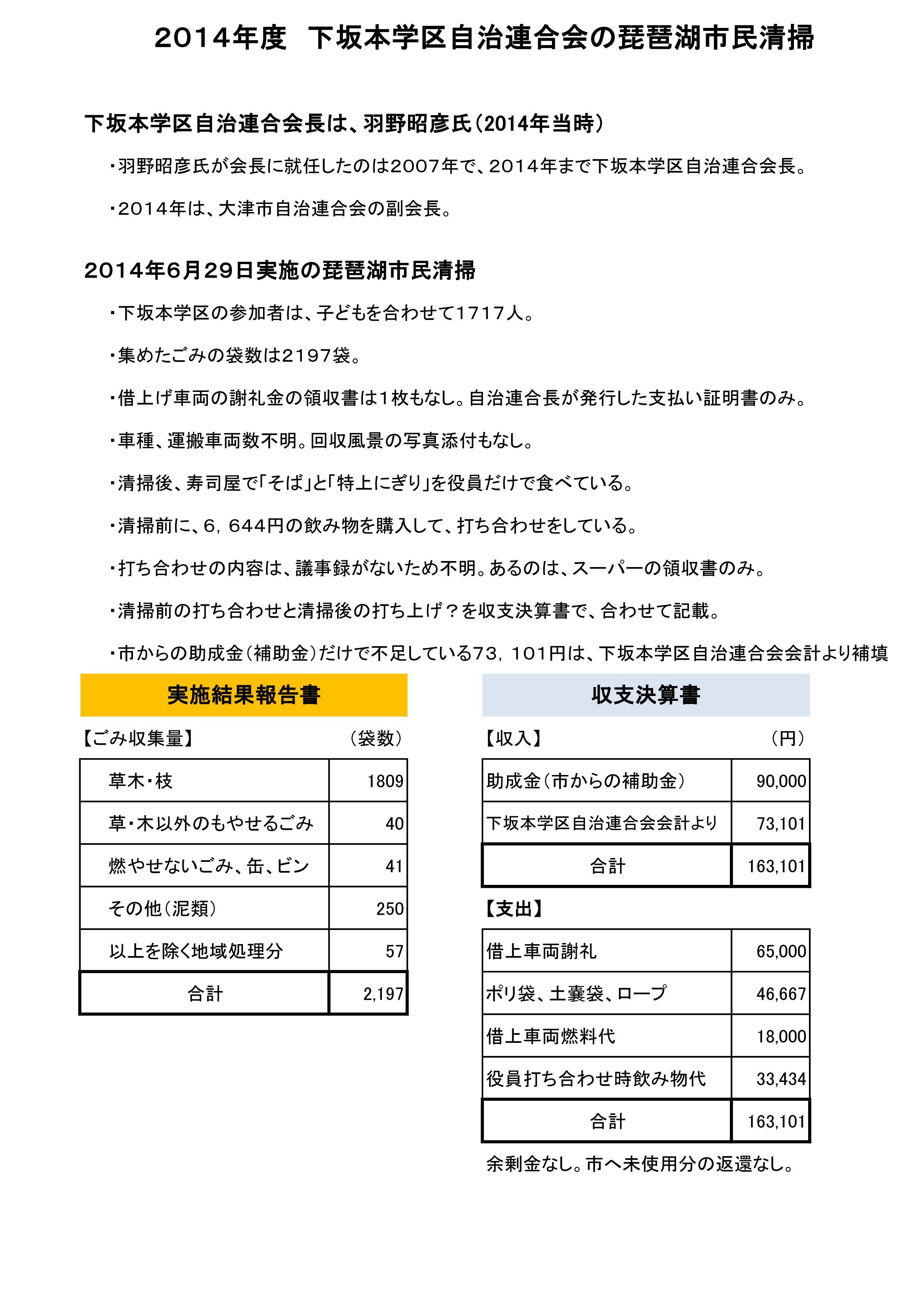 平成26年琵琶湖市民清掃(下坂本)_01