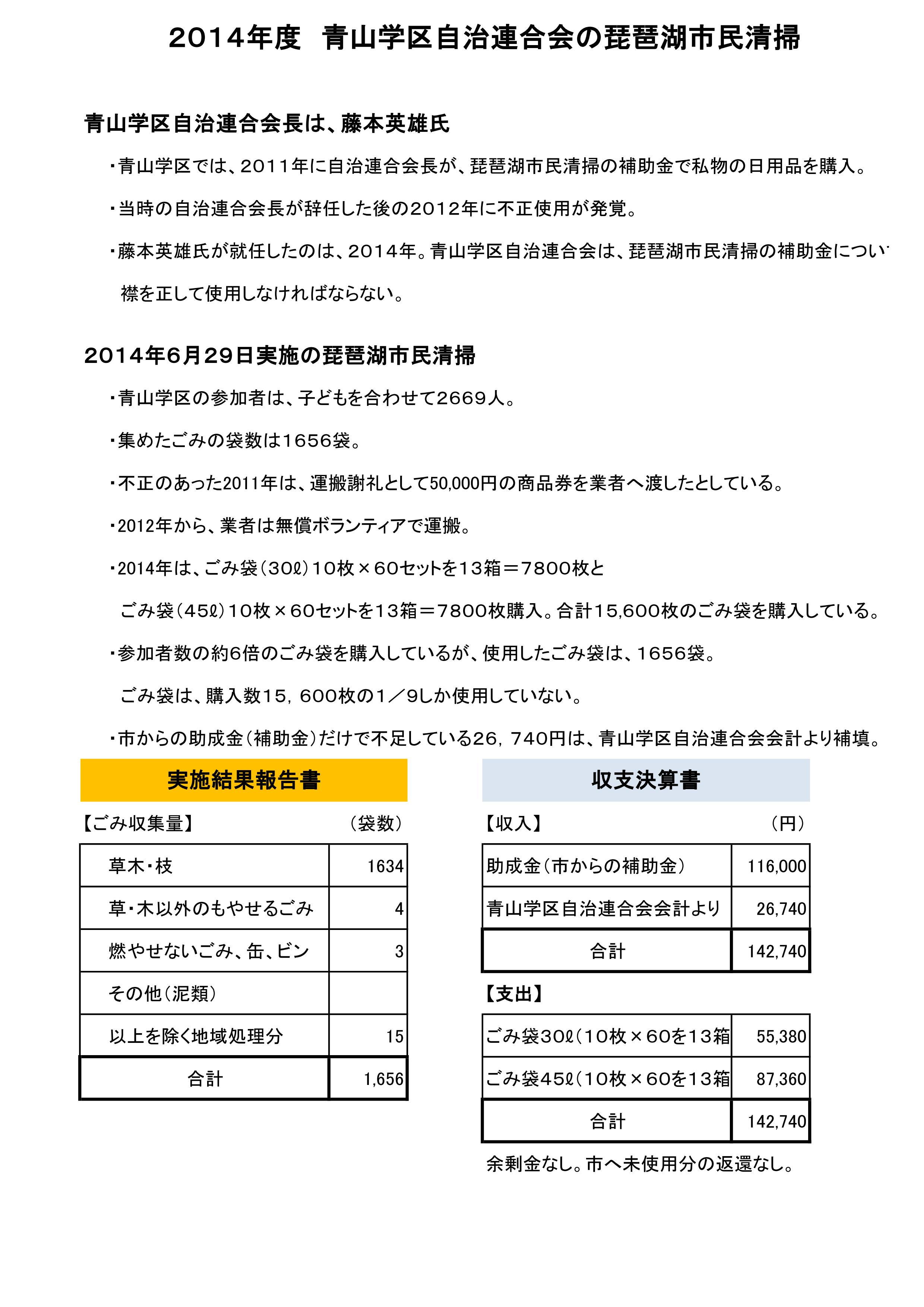 平成26年琵琶湖市民清掃(青山)_02