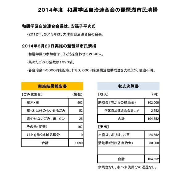 2014年和邇学区_01