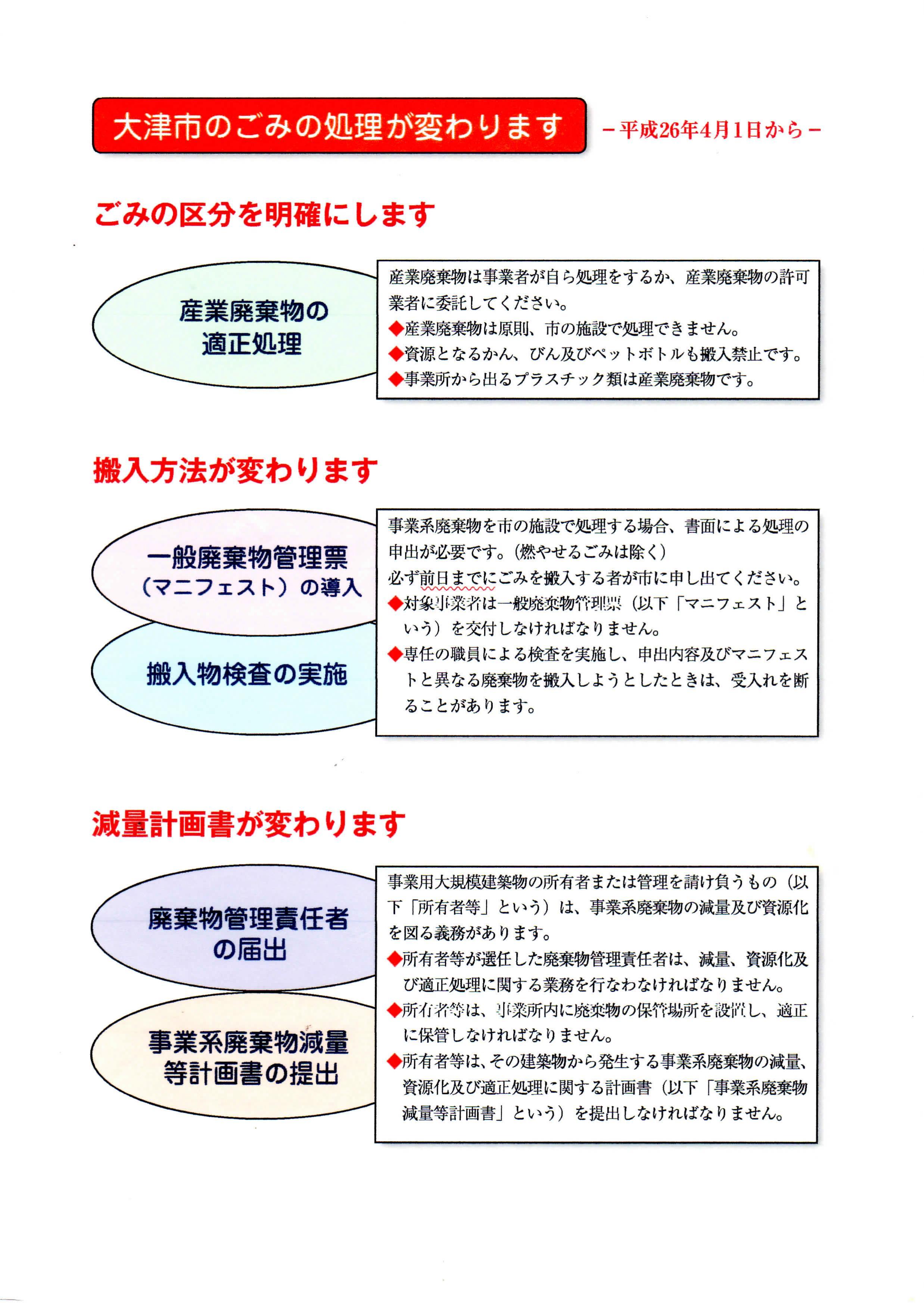 平成26年4月~大津市ごみ処理法が変わります_01