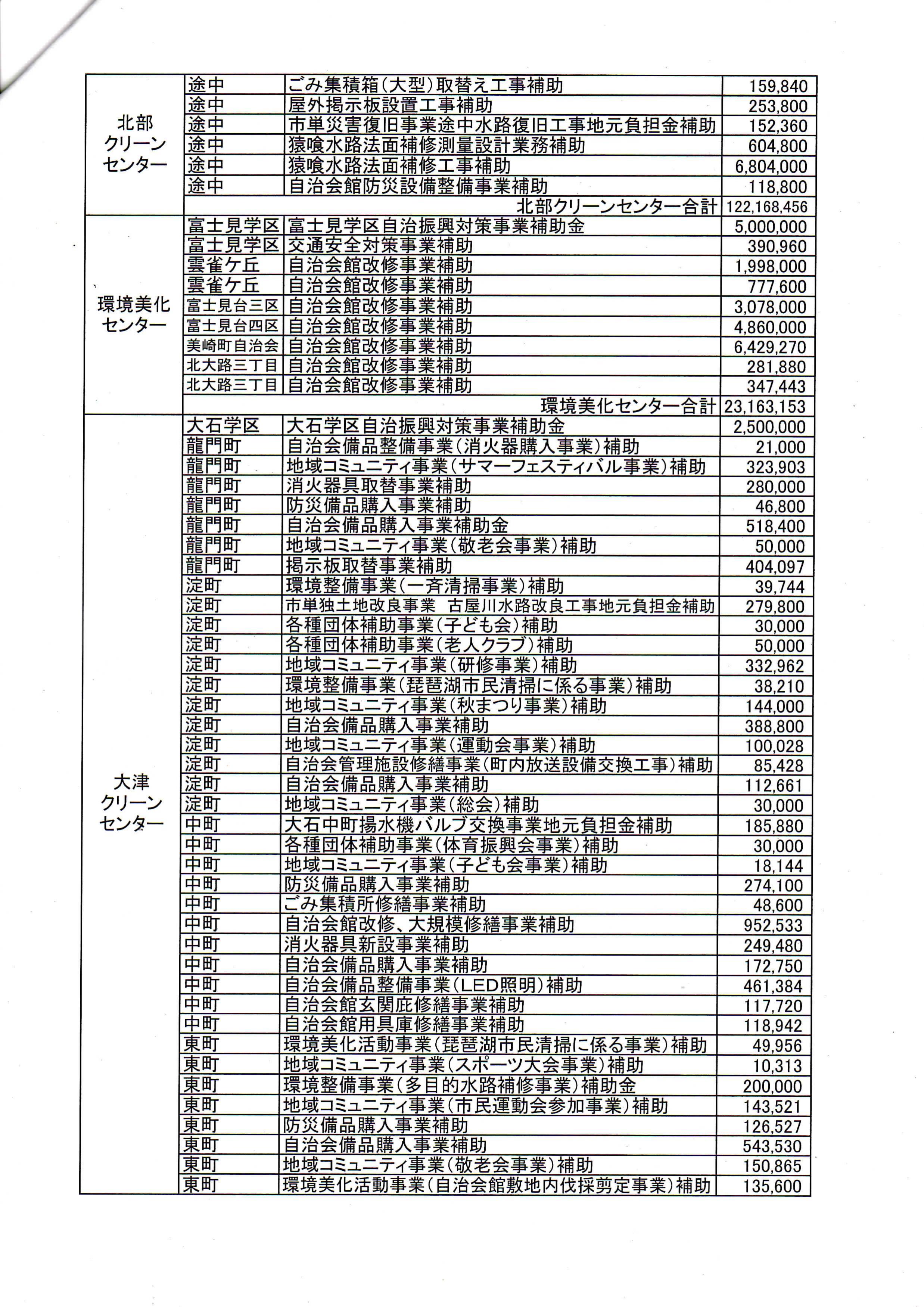 平成27年地区環境整備事業(大石他)_01