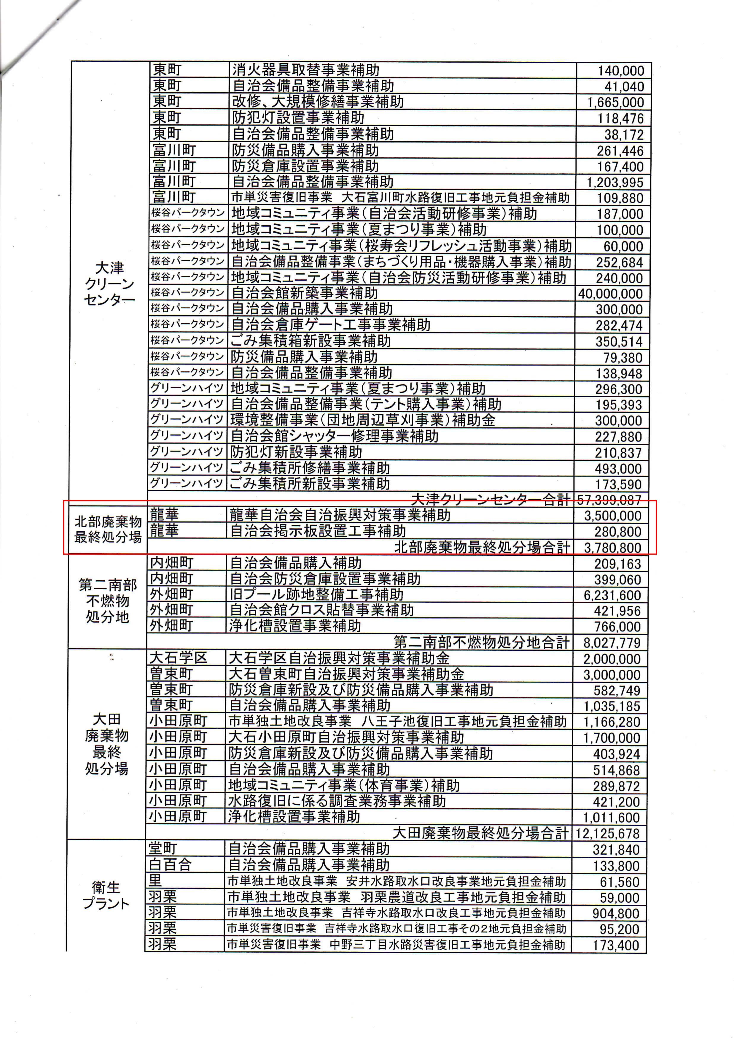 平成27年地区環境整備事業(大石、田上他)_01
