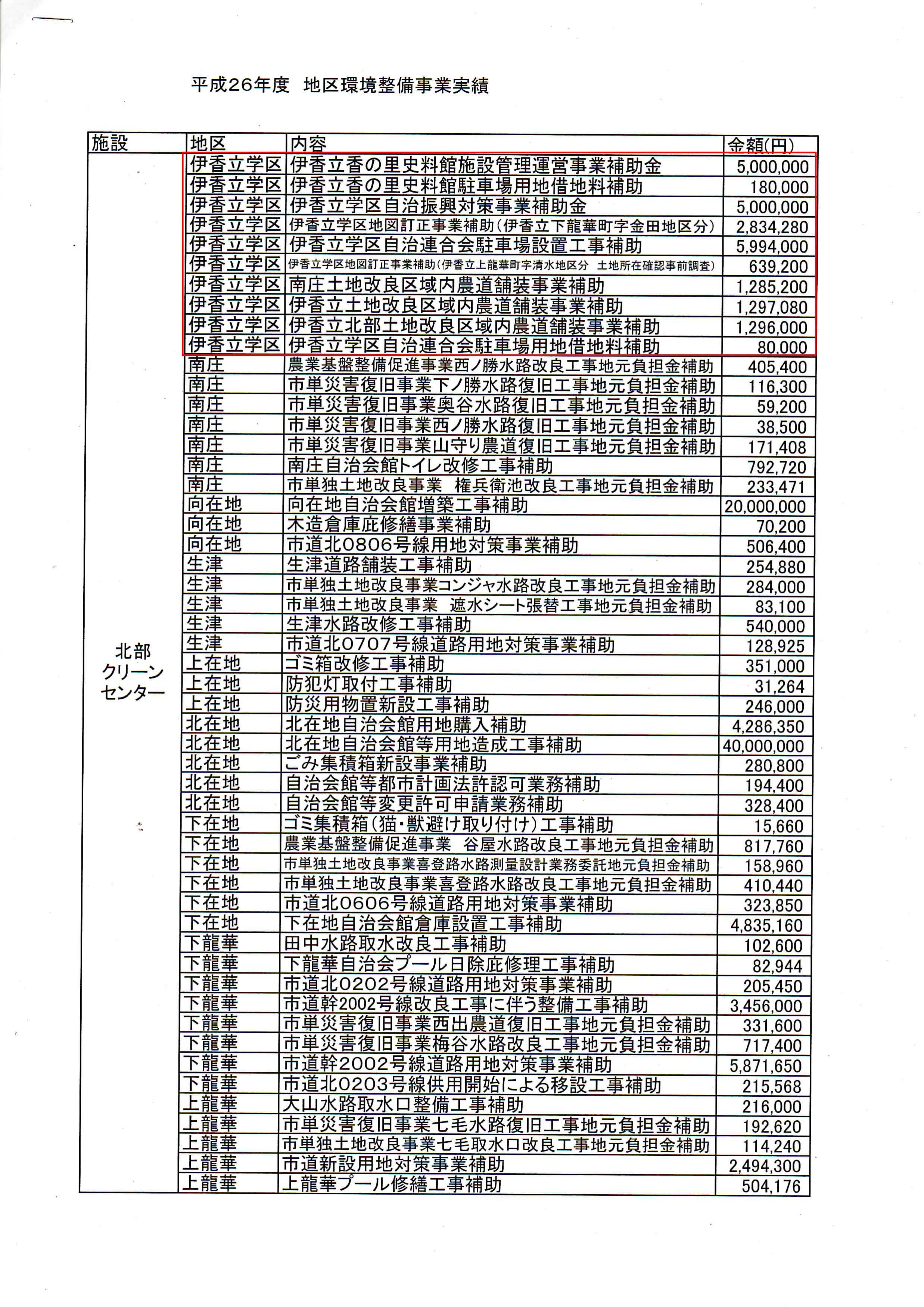 2014年度地区環境整備事業(北部)_01