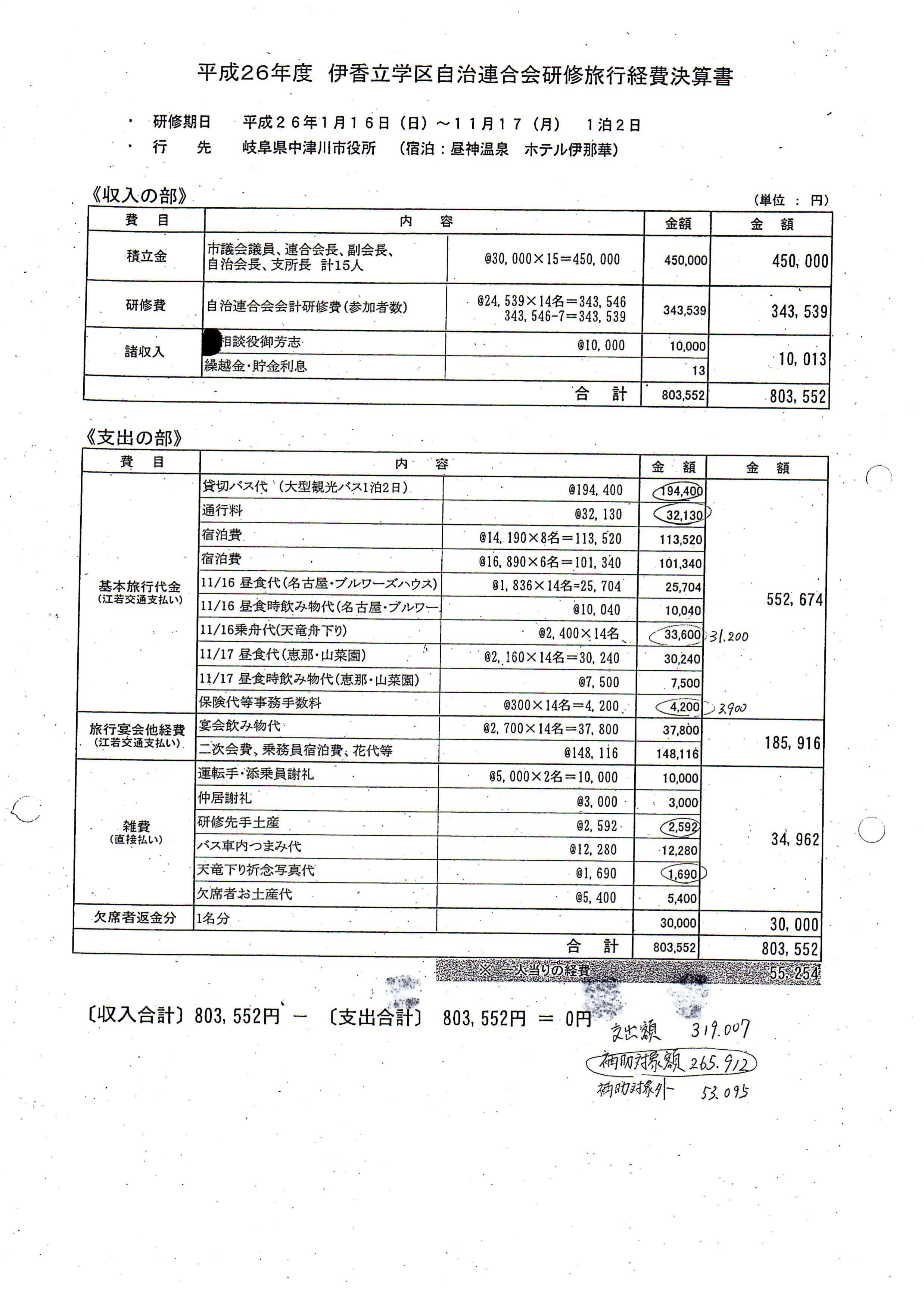 2014年伊香立学区自治連合会研修旅行経費決算書_04