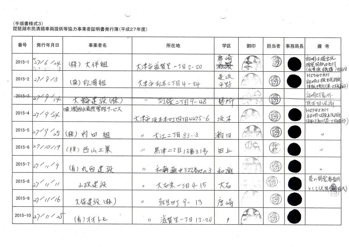 平成27年度琵琶湖市民清掃/協力証明書/市の総合評価方式で加点/業者一覧① (2)_01