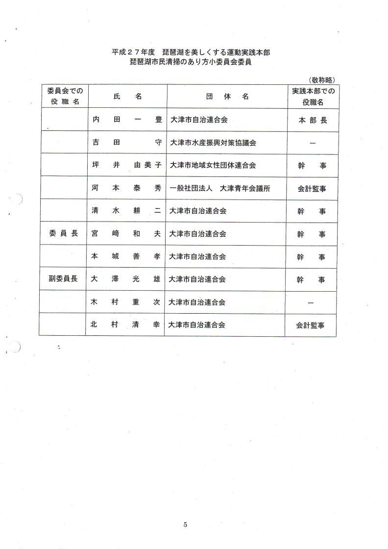 琵琶湖市民清掃・小委員会構成メンバー_01