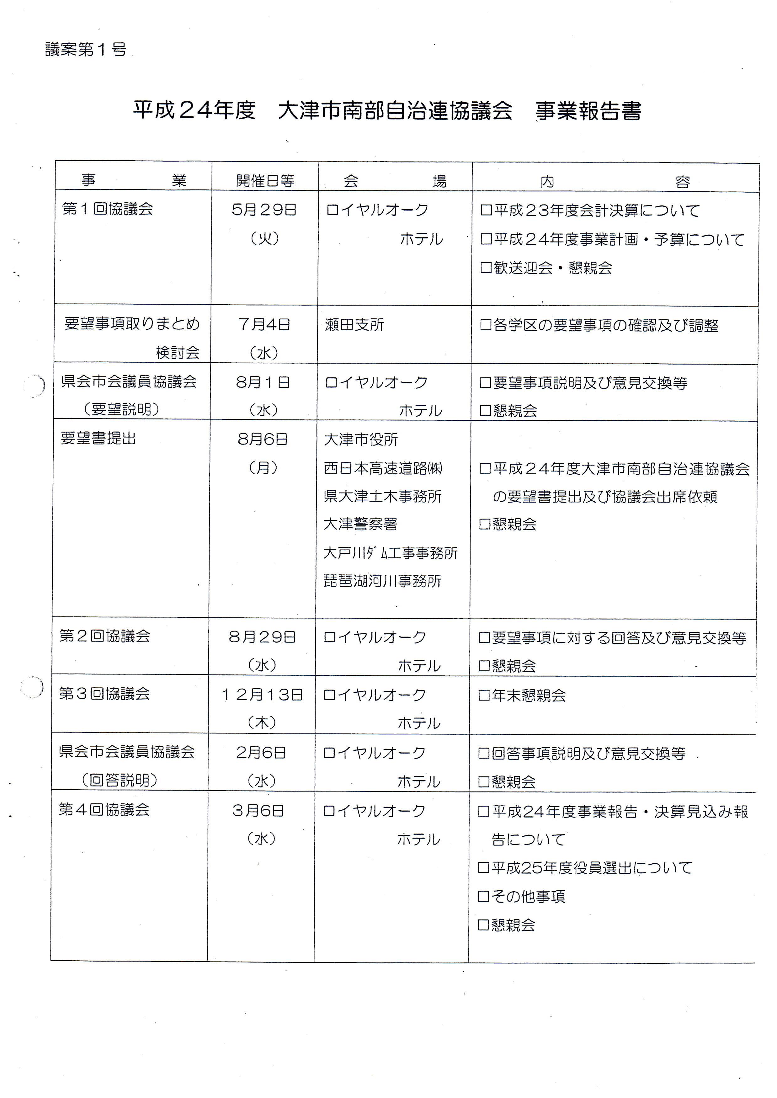 南部自治連/平成24年事業報告