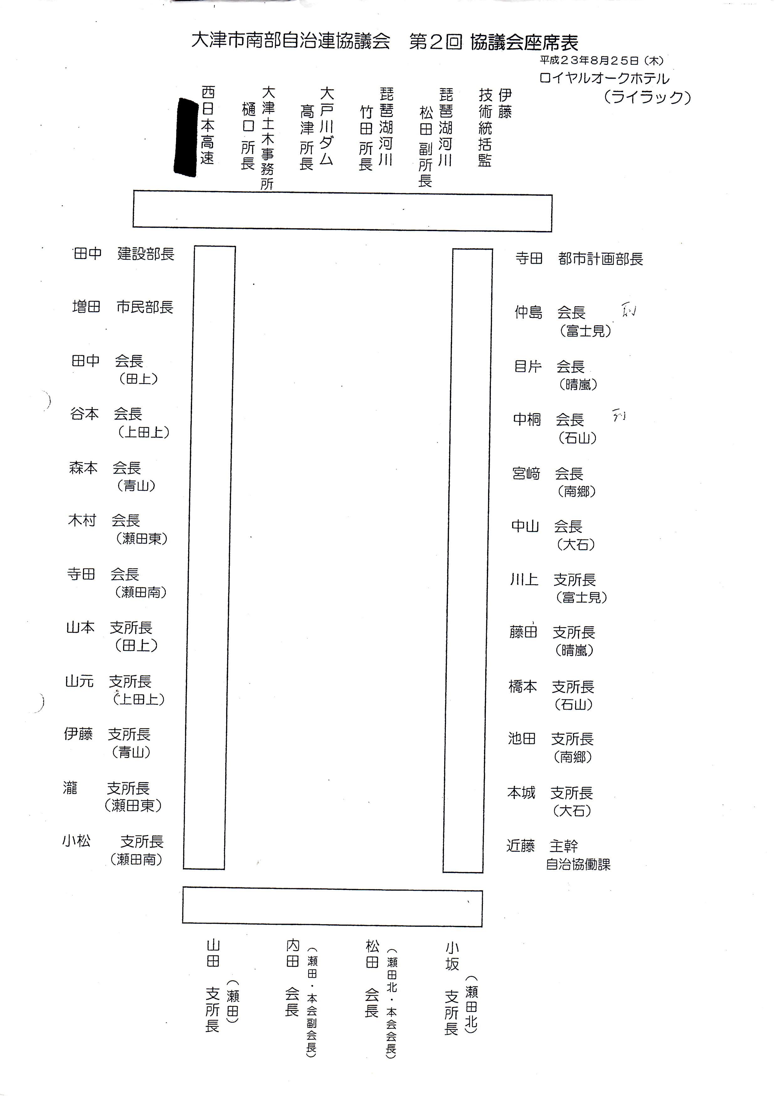 南部自治連/平成23年座席表
