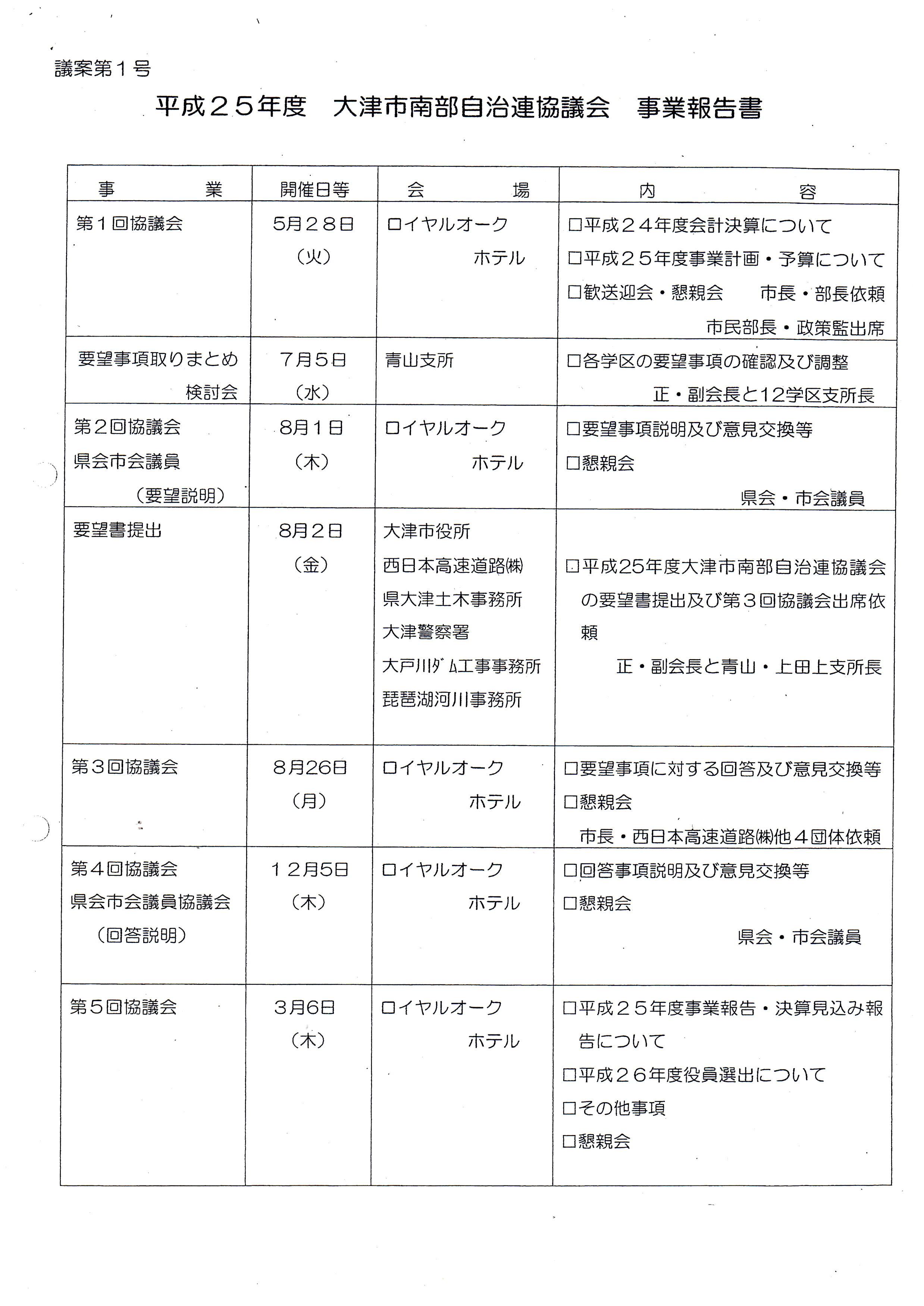 南部自治連/平成25年事業報告書