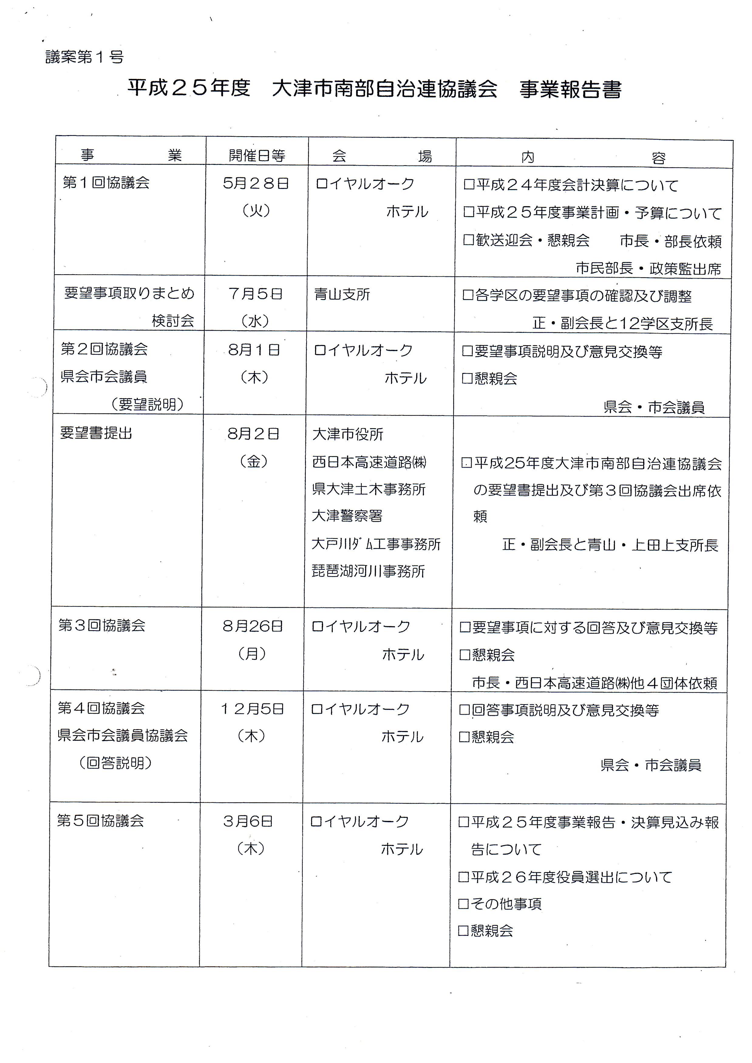 南部自治連/平成25年事業報告