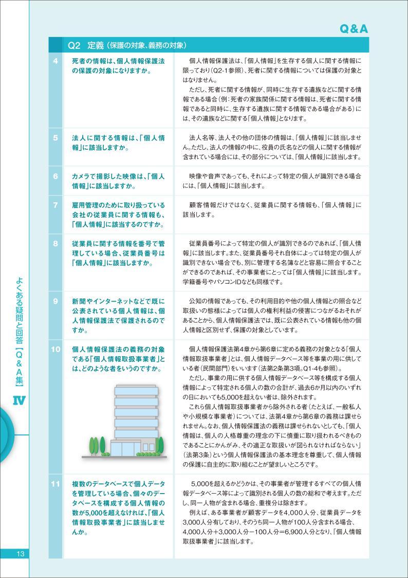 個人情報保護/定義_01